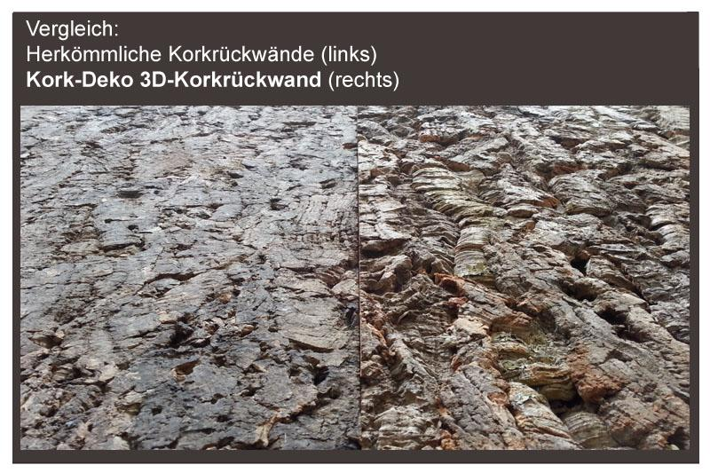 Vergleich 3D-Korkrückwand mit herkömmlicher dünner Rückwand aus Naturkork