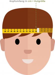 Kopfumfang für die richtige Hutggröße messen